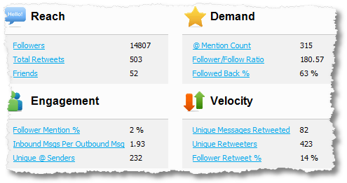 socialmedia-analytics-klout_reach_demand_engagement_velocity