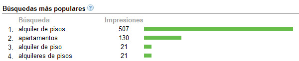 busquedas mas populares google+