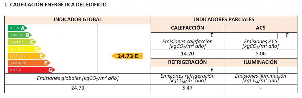 calificacion certificado energetico Murcia