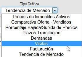 graficas-tipos-informes