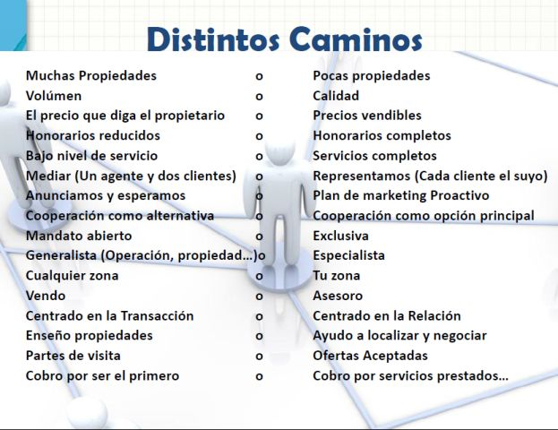 2-formas-trabajo-exclusiva