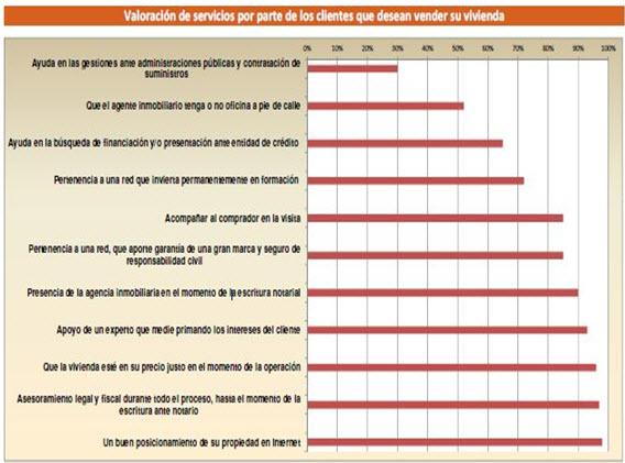 alfa-valoracion-servicios-inmobiliaria-propietarios