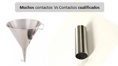 contactos: teorias del embudo y del cilindro