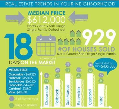 infografia-informe-inmobiliario
