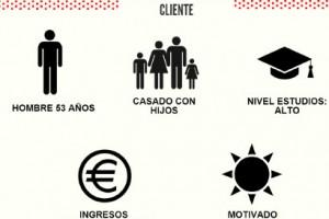 compradores-europeos-perfilgeneral