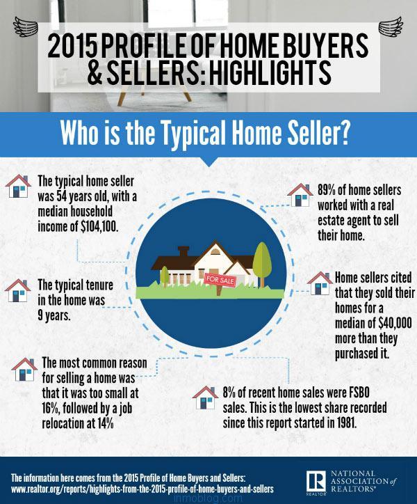 perfil del vendedor de vivienda