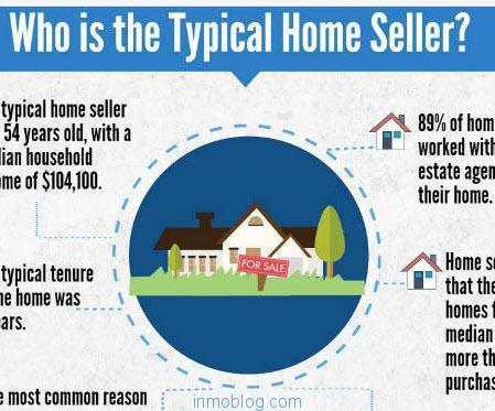 perfil-vendedor-vivienda-2015