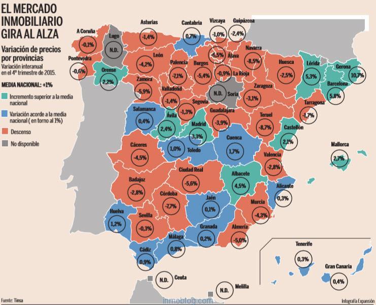 mercado-inmobiliario-espania