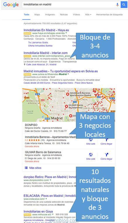 anuncios inmobiliarios en google