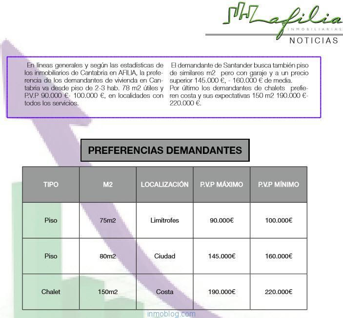 afilia-infome-demanda