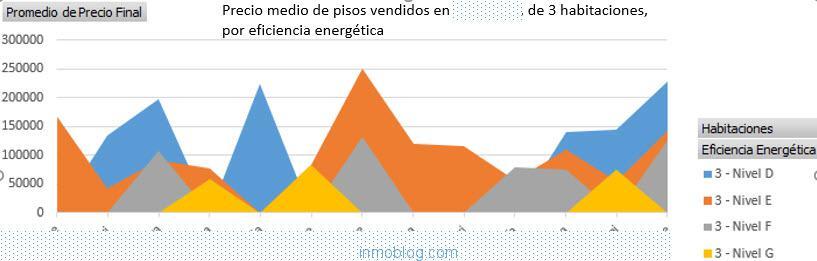 informe-inmobiliario-mls-eficiencia-energetica