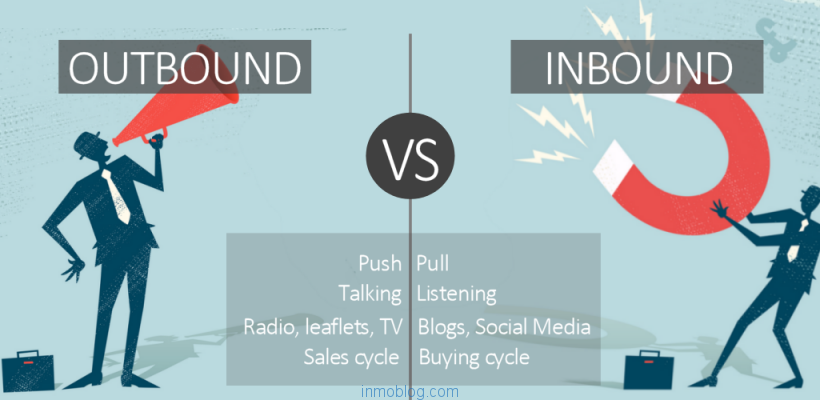 campañas outbound Vs estrategia inbound