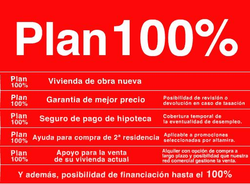 financiación altamira santander