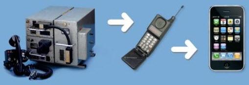 evolución de la tecnología