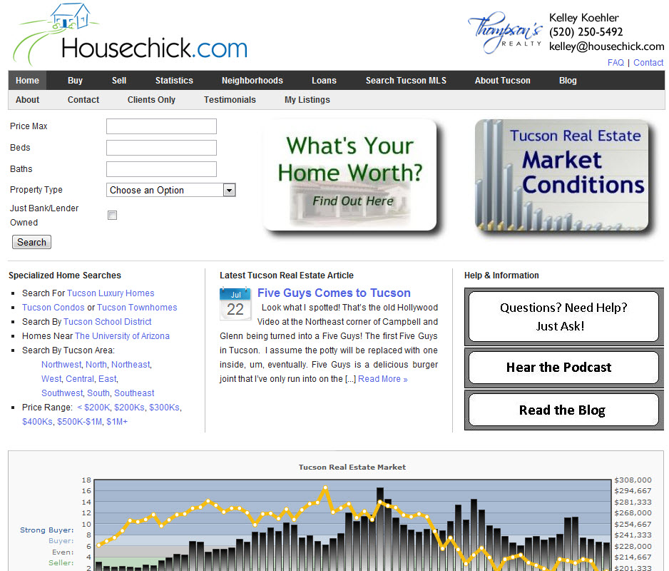 web real estate housechick