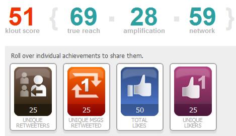 datos de klout influencia en redes sociales