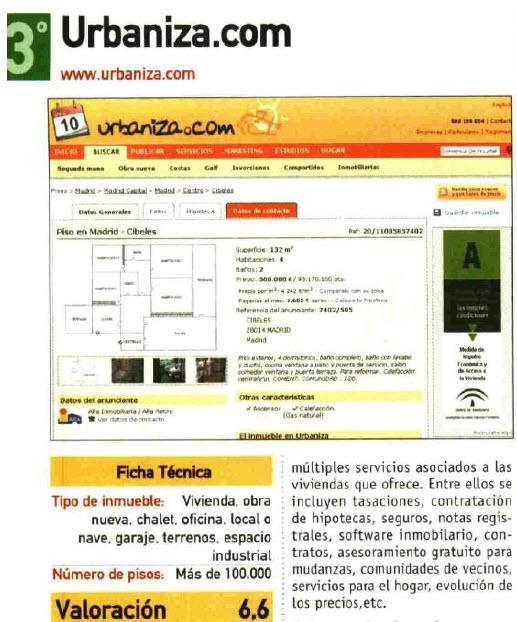 urbaniza comparativa portales inmobiliarios